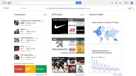 www_google_com_trends